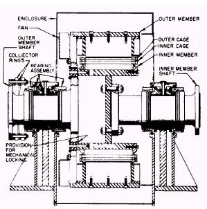 Induction couplings