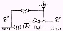 Special-purpose valves