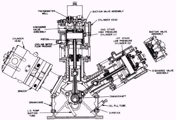 Suzuki 650 Engine Diagram. Suzuki. Auto Wiring Diagram