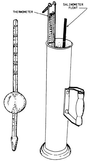 Brine density of submerged tube distilling units