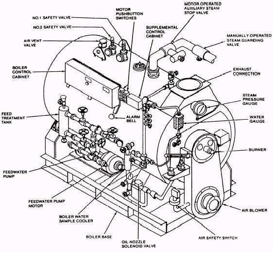 Boiler Superheater Diagram Boiler Heater Diagram ~ Elsavadorla