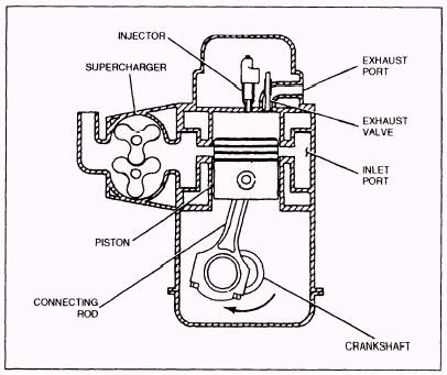 4 Stroke Internal Combustion Engine Diagram Operation Of 4