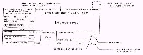 Vertical Title Block Drafting Pinterest Arch   Prepare Balance Sheet  Prepare Balance Sheet