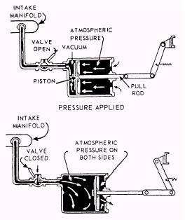 Diagram Hydraulic Air Pistons How They Work : 43 Wiring