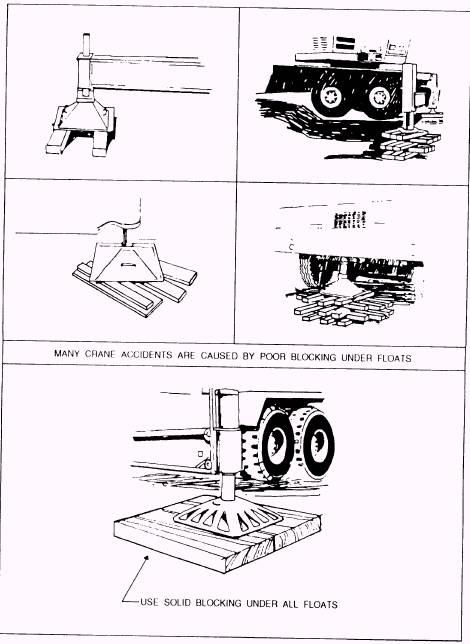 Crane Lift Checklist