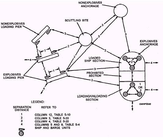 Electromagnetic Radiation Hazard