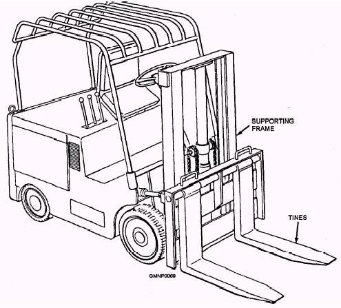 Electric Lift Trucks Electric Pick Up Trucks Wiring