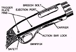 Remington 870 Shotgun Nomenclature