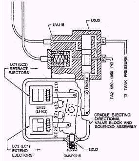 Hydraulic Mechanisms