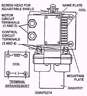 Awak Droe: hydraulik pump
