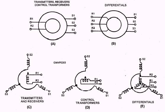 Synchro Symbols
