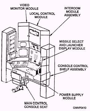 Main Control Console (MCC)