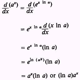 Derivative of Constants to Variable Powers