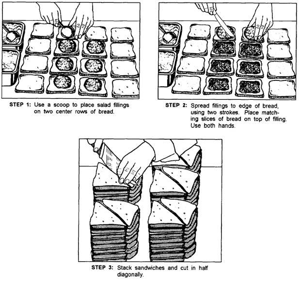 Sandwich Variations