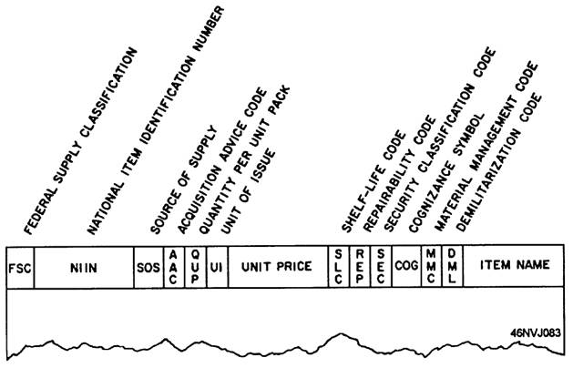 AFLOAT SHOPPING GUIDE