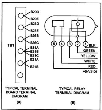 washing machine wiring diagram wiring diagram wiring diagram for lg washing hine get cars