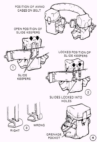 Attaching the Ammunition Pouch to Your Belt