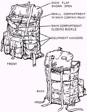 Adjusting the shoulder and waist straps