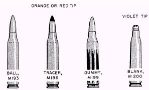 Ammunition for the rifle