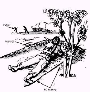 Concealment of Fresh Soil