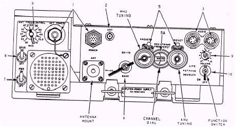 AN/GRC-160Radio