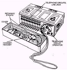 TA-1/PT telephone