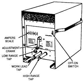 DIAGRAM OF WELDING MACHINE PARTS - Auto Electrical Wiring Diagram on transmission wiring diagram, turbo 400 wiring diagram, 4r55e wiring diagram, overdrive wiring diagram, a604 wiring diagram, 46re wiring diagram, 5r55e wiring diagram, 4l80e wiring diagram, chevy wiring diagram, 4r100 wiring diagram, 4l60 wiring diagram, 5r110 wiring diagram, th400 wiring diagram, ford f-150 wiring harness diagram, mustang wiring diagram, aod wiring diagram, dodge wiring diagram, t56 wiring diagram, solenoid wiring diagram, 700r4 wiring diagram,