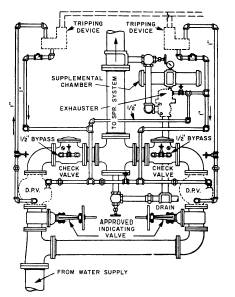 Tubing or Wiring to fire detection system