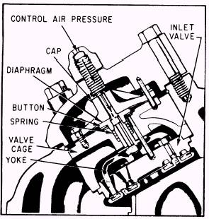 12 Volt Air Conditioning Diagram Who Invented Air