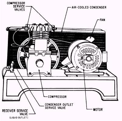 Ge Wiring Diagrams Refrigerator GE Refrigerator Schematic