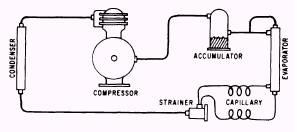 Single-Phase Hermetic Motors