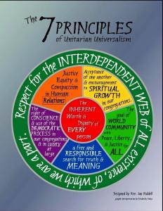 7 principles round