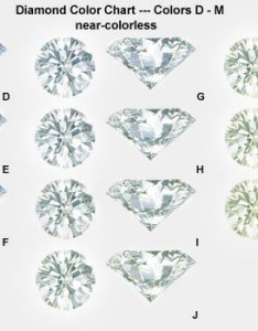 Colorchartg also color clarity and carat weight tq diamonds rh tqdiamonds