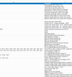 export des nomenclatures mat riel au format excel dans elecworks [ 1557 x 865 Pixel ]