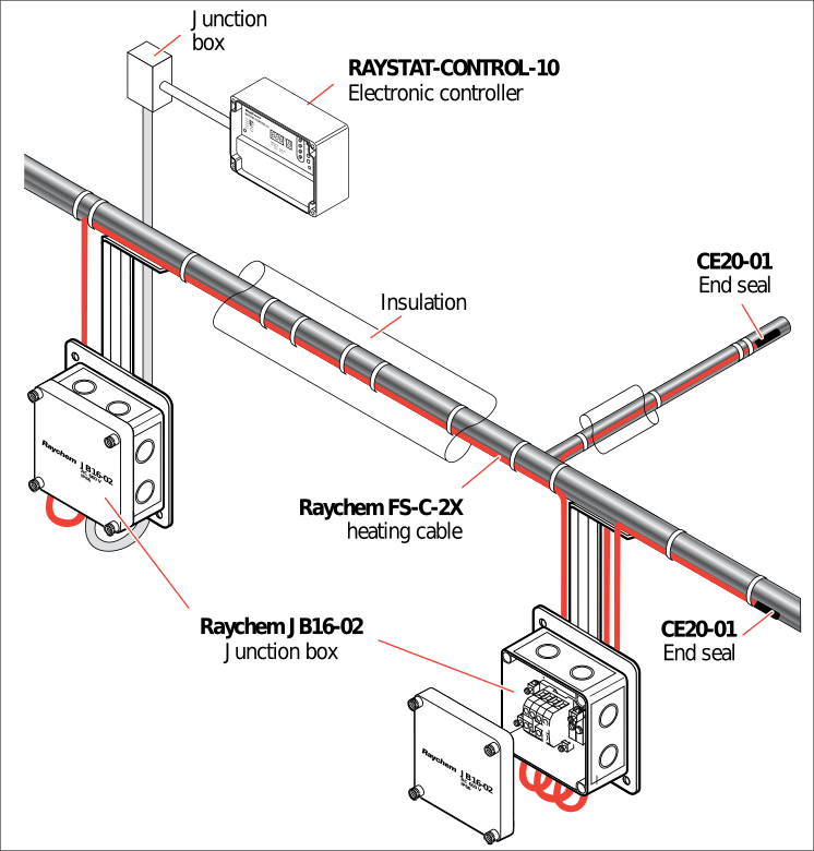 raychem heat trace wiring diagram
