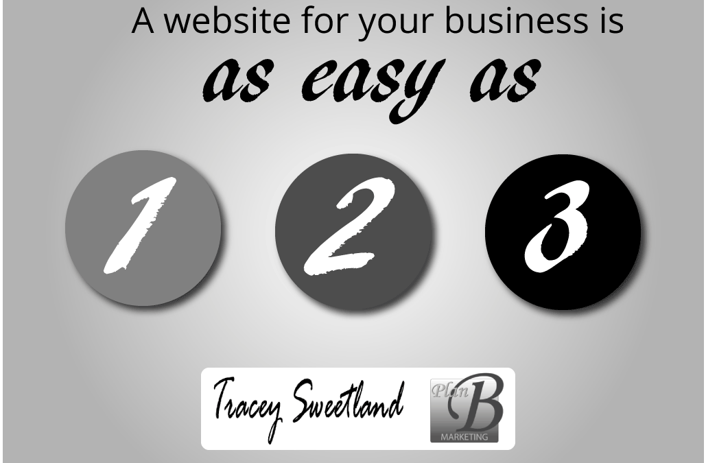 3 easy steps to creating a business website
