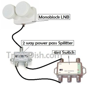 Install Monoblock LNB with Diseqc Switch?