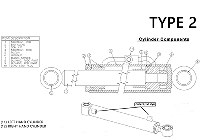 ASV PT100 OEM Parts Diagrams
