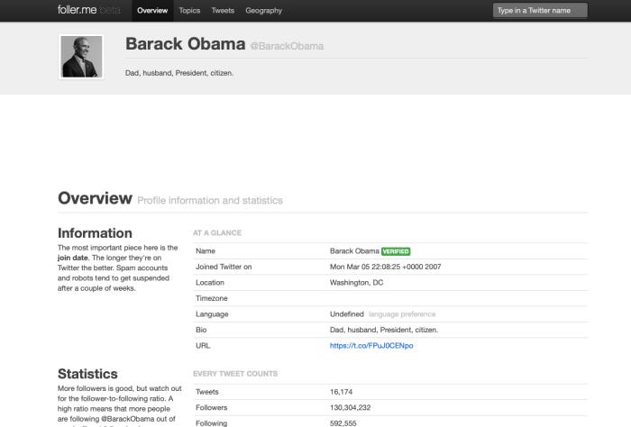 free Twitter analytics tool