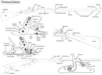 250cc Chinese Atv Wiring Schematic 250Cc Chinese ATV Parts