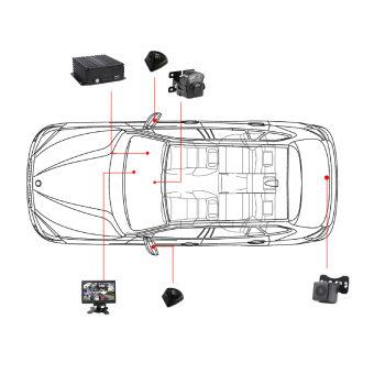 4 Channel AHD 720P H.264 HDD Vehicle Surveillance Camera