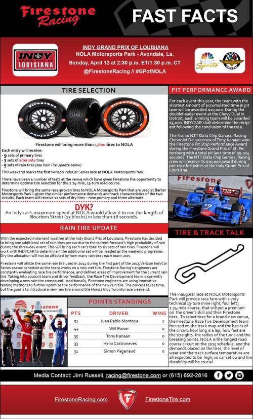 Firestone  Racing Notes for NOLA