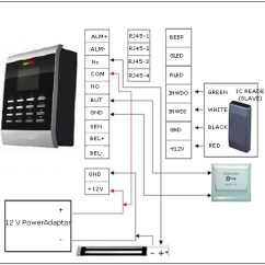One Way Wiring Diagram Fan And Light Switch Biometric Finger Print Door Access Control System In Chennai, ...