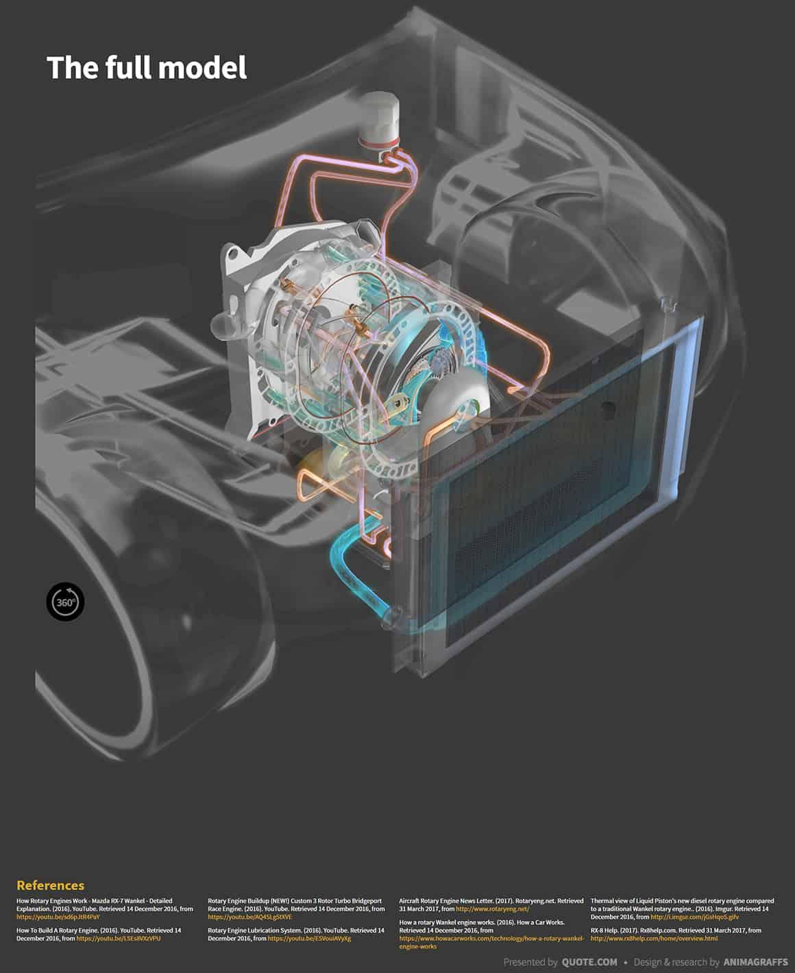 how do wankel rototary engines work full-model