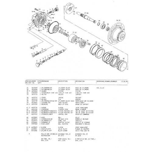 Atlas 604 Parts Manual