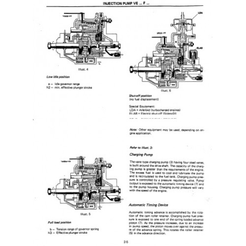 International Harvester Tractor Specifications