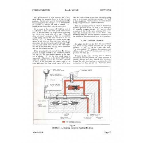 Fordson Dexta Workshop Manual