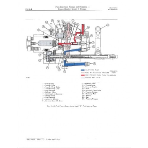 John Deere Fuel Injection Pumps and Nozzles Workshop Manual