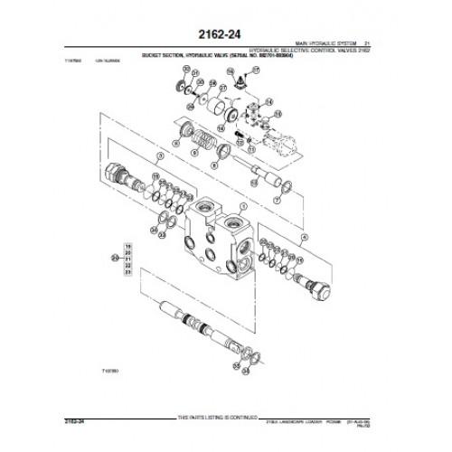 John Deere 210LE Landscape Loader Parts Manual