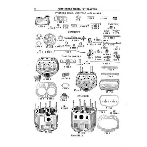 John Deere Model G Parts Manual
